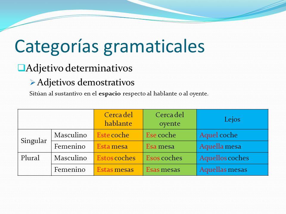 Categorías gramaticales Adjetivo determinativos Adjetivos demostrativos Sitúan al sustantivo en el espacio respecto al hablante o al oyente. Cerca del
