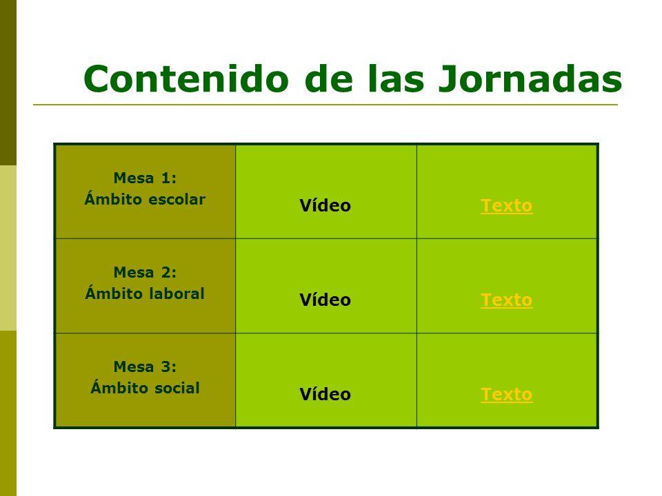 Contenido de las Jornadas Mesa 1: Ámbito escolar VídeoTexto Mesa 2: Ámbito laboral VídeoTexto Mesa 3: Ámbito social VídeoTexto