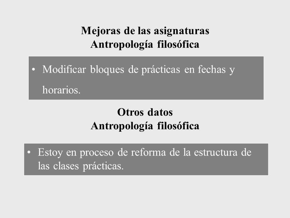 Mejoras de las asignaturas Antropología filosófica Modificar bloques de prácticas en fechas y horarios. Otros datos Antropología filosófica Estoy en p