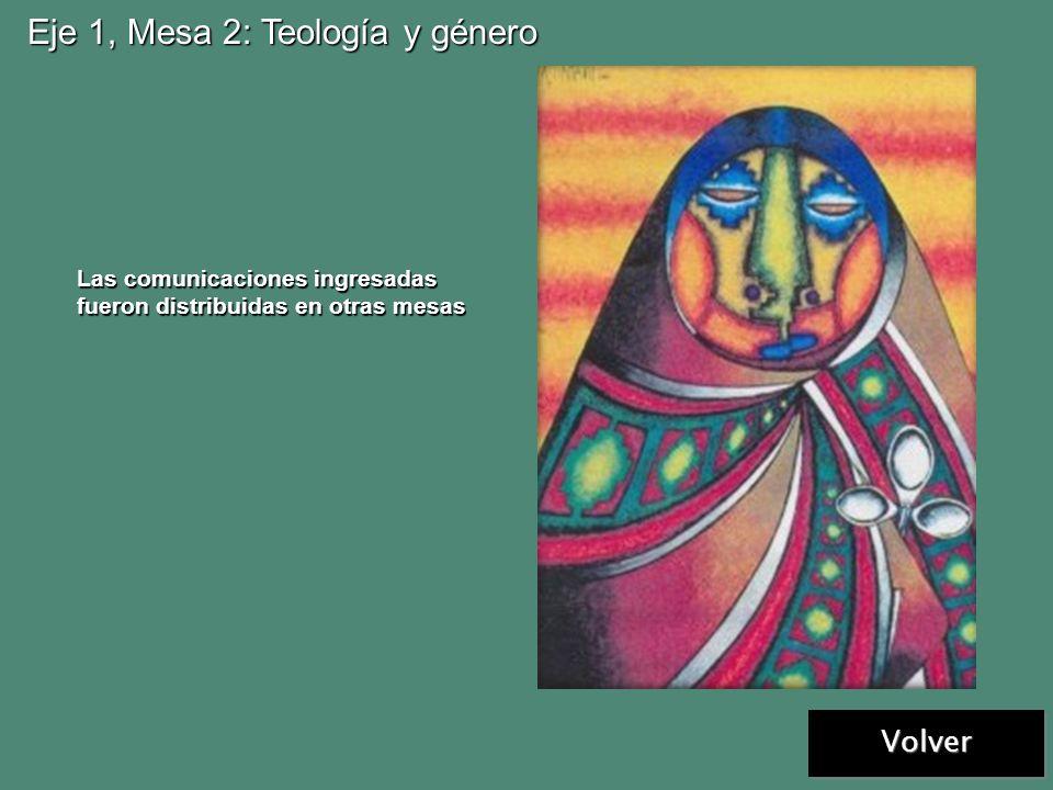 Volver Eje 1, Mesa 1: Teología feminista Propuesta C Diego Irarrazaval (Lic. PUC Santiago de Chile, Chile) Actitudes hacia DIOS y MARIA. Guillermo Ros