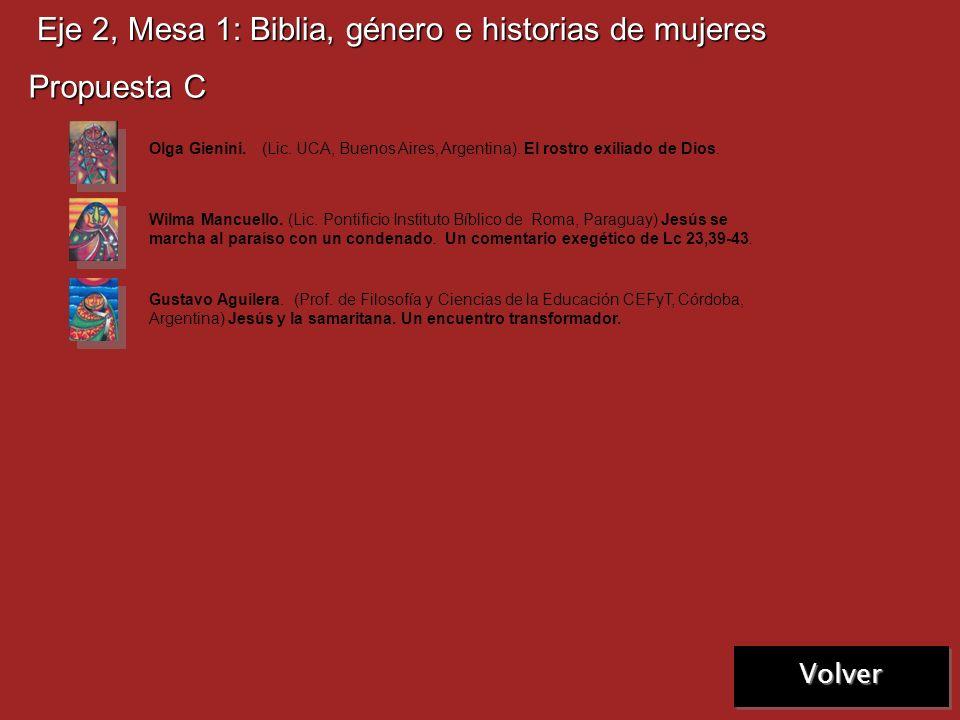 Próxima Eje 2, Mesa 1: Biblia, género e historias de mujeres Propuesta A Propuesta B Bernardeth Carmen Caero Bustillos. (Dra. Universidad Católica de