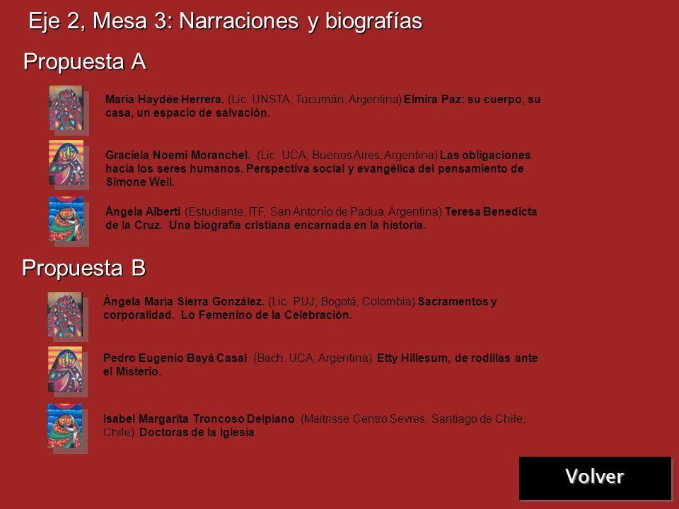 Eje 2, Mesa 2: Lectura feminista de la Biblia Propuesta C Lucía Riba de Allione. (Lic. en Filosofía UCC, Córdoba Argentina) Pactos de mujeres y espaci