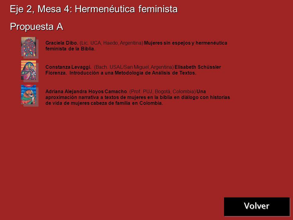 Eje 2, Mesa 3: Narraciones y biografías Propuesta A Propuesta B María Haydée Herrera. (Lic. UNSTA, Tucumán, Argentina) Elmira Paz: su cuerpo, su casa,