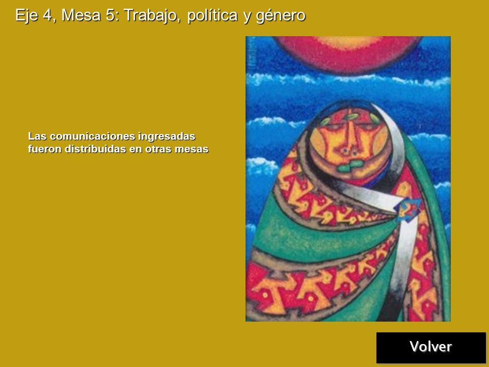 Eje 4, Mesa 4: Mujeres y vida pública Propuesta A Mabel Castán. (Prof. Inst. María Ana Mogas, Argentina) Mujeres... y públicas. ¡Tan dignas como indig
