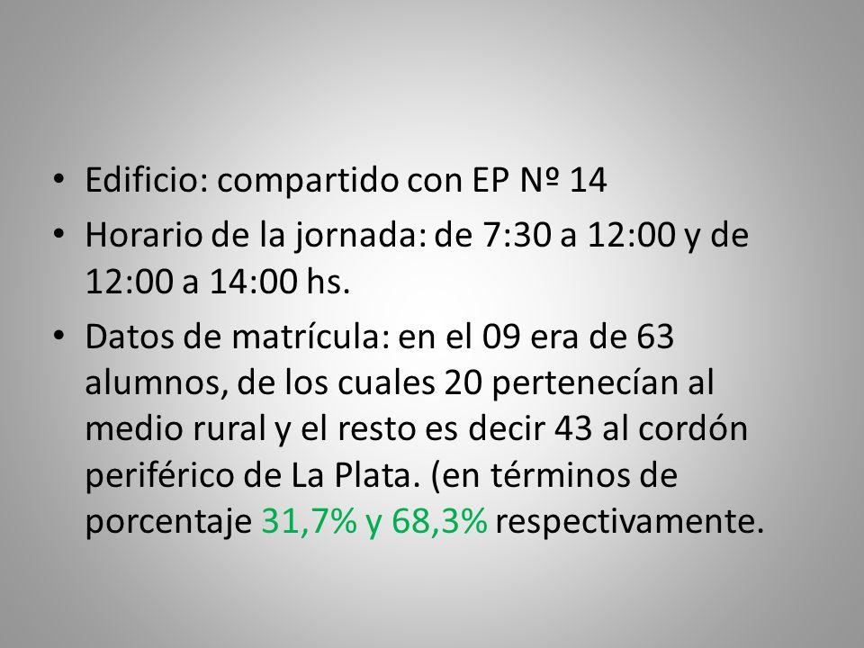 Edificio: compartido con EP Nº 14 Horario de la jornada: de 7:30 a 12:00 y de 12:00 a 14:00 hs.