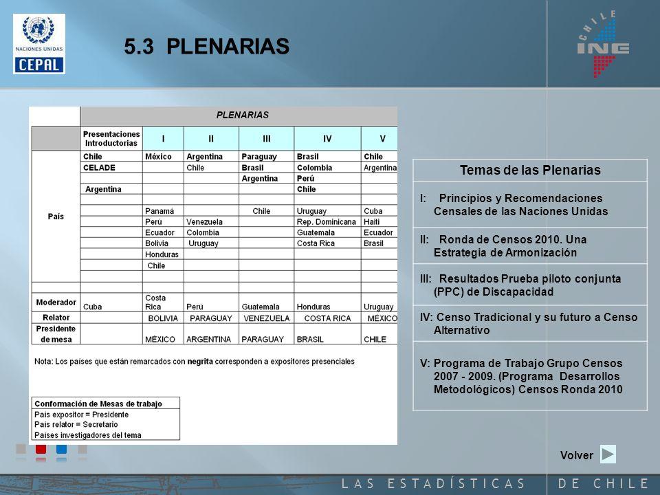 DE CHILELAS ESTADÍSTICAS 5.2 Conformación de Mesas de Trabajo Se conformarán 5 mesas de trabajo, de acuerdo a las Plenarias respectivas (ver siguiente diapositiva).