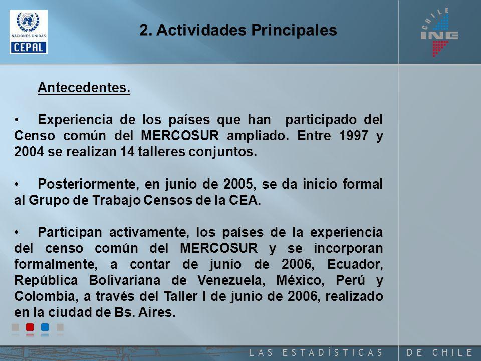 DE CHILELAS ESTADÍSTICAS 2.Actividades Principales Antecedentes.