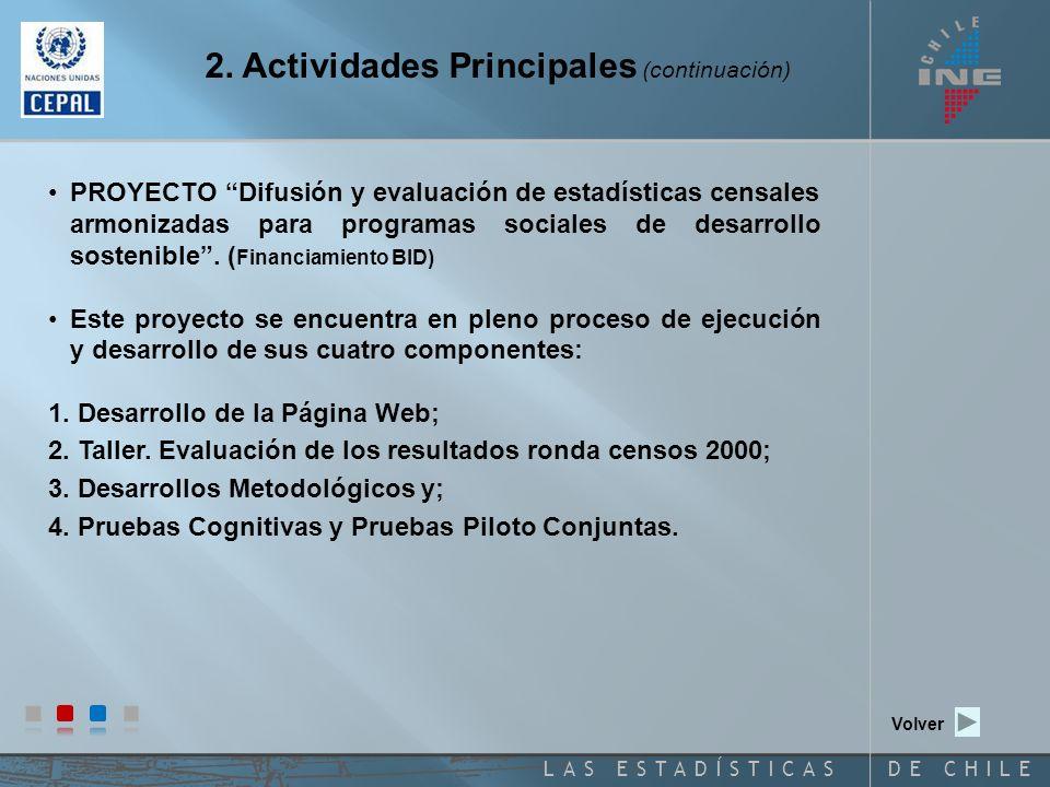 DE CHILELAS ESTADÍSTICAS 2. Actividades Principales Antecedentes.