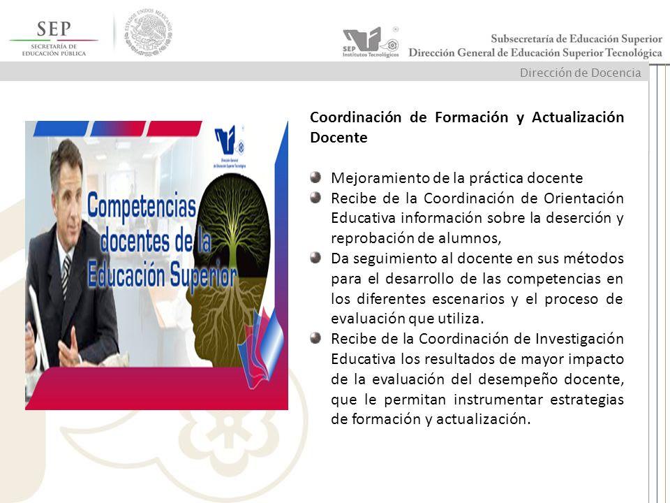 Coordinación de Formación y Actualización Docente Mejoramiento de la práctica docente Recibe de la Coordinación de Orientación Educativa información s