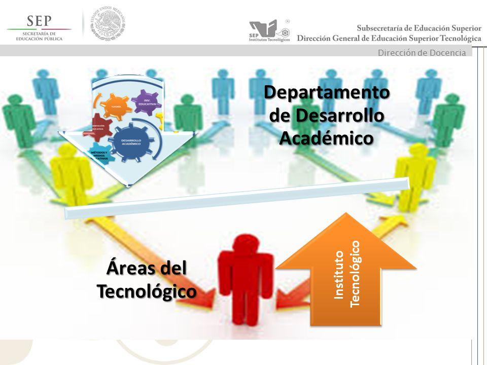 Departamento de Desarrollo Académico Áreas del Tecnológico Instituto Tecnológico