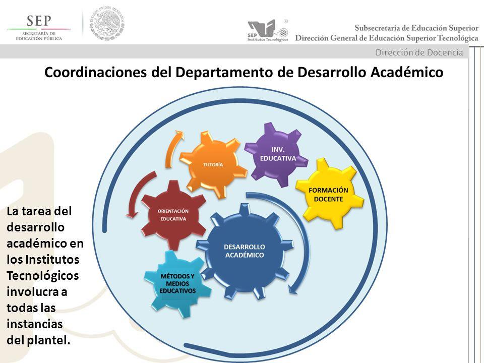 Coordinaciones del Departamento de Desarrollo Académico La tarea del desarrollo académico en los Institutos Tecnológicos involucra a todas las instanc
