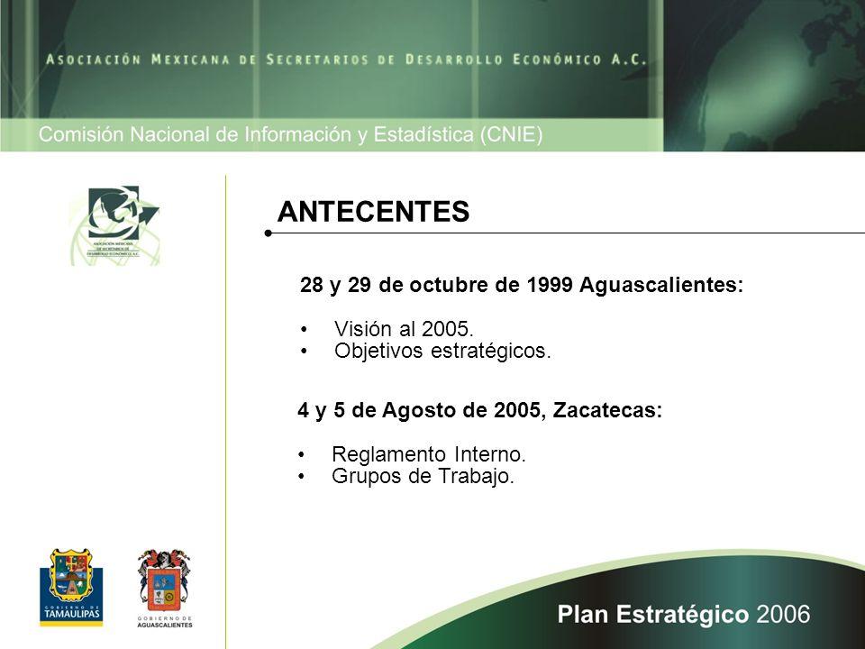 ANTECENTES 28 y 29 de octubre de 1999 Aguascalientes: Visión al 2005.