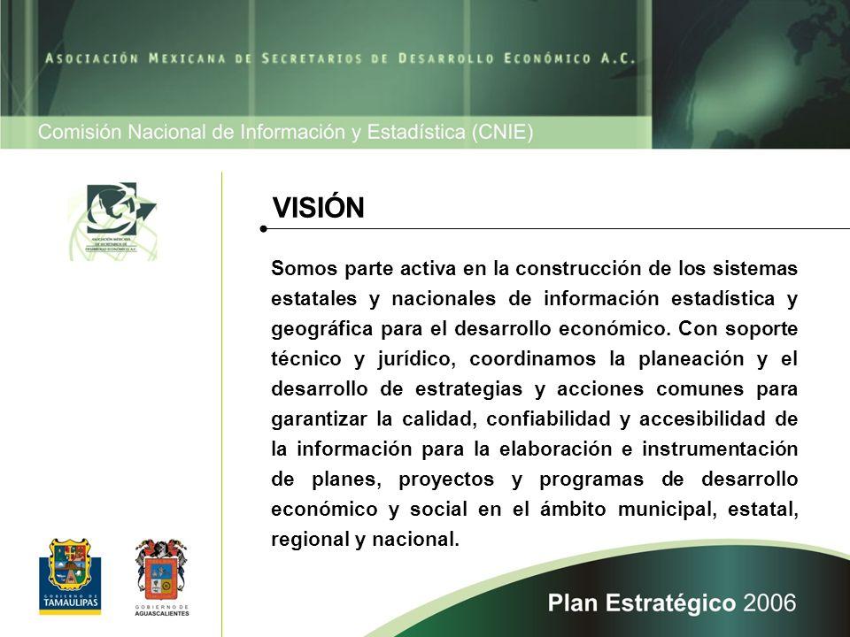 Somos parte activa en la construcción de los sistemas estatales y nacionales de información estadística y geográfica para el desarrollo económico.