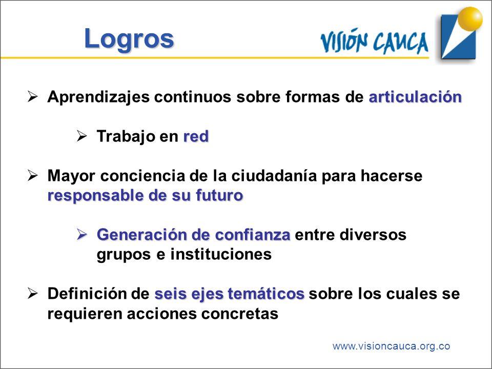 www.visioncauca.org.co Logros articulación Aprendizajes continuos sobre formas de articulación red Trabajo en red responsable de su futuro Mayor conci