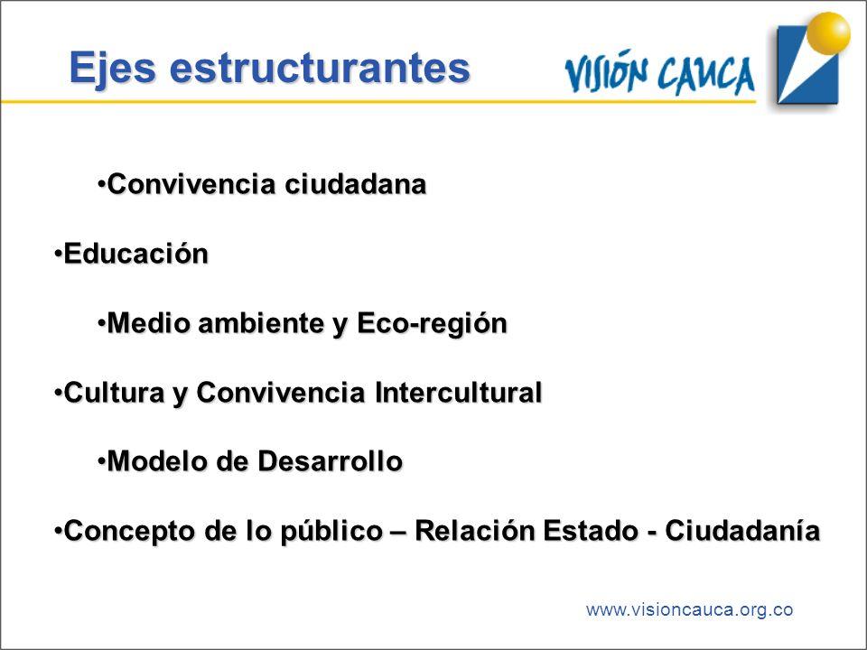 www.visioncauca.org.co Ejes estructurantes Convivencia ciudadanaConvivencia ciudadana EducaciónEducación Medio ambiente y Eco-regiónMedio ambiente y E