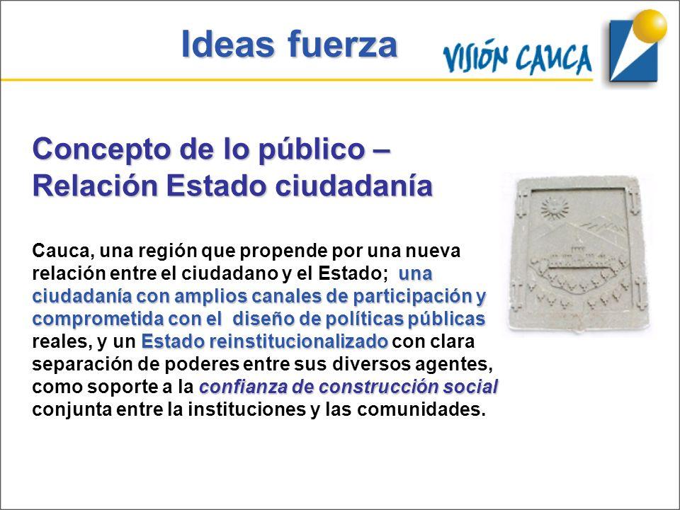 Ideas fuerza Concepto de lo público – Relación Estado ciudadanía una ciudadaníacon amplios canales de participación y comprometida con el diseño de po
