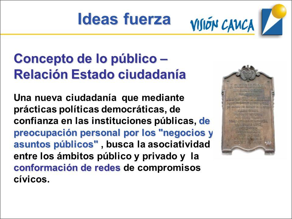 Ideas fuerza Concepto de lo público – Relación Estado ciudadanía de preocupación personal por los
