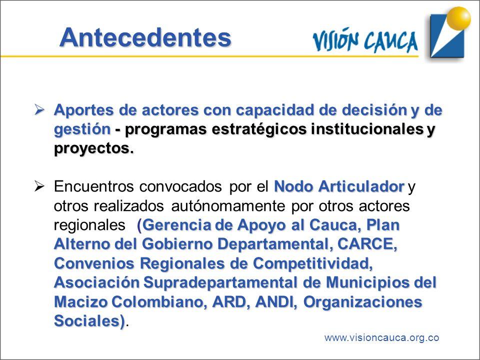 www.visioncauca.org.co Aportes de actores con capacidad de decisión y de gestión - programas estratégicos institucionales y proyectos. Aportes de acto