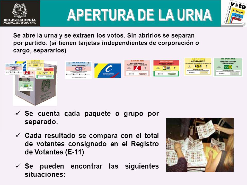 Se cuenta cada paquete o grupo por separado. Cada resultado se compara con el total de votantes consignado en el Registro de Votantes (E-11) Se pueden
