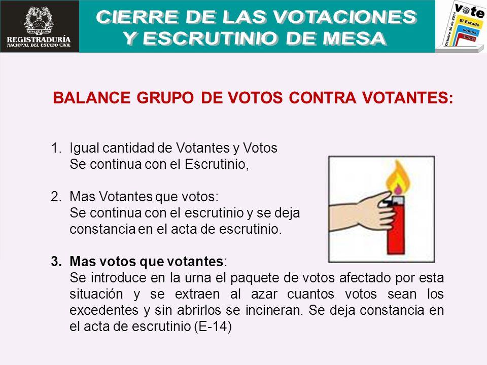 1.Igual cantidad de Votantes y Votos Se continua con el Escrutinio, 2.Mas Votantes que votos: Se continua con el escrutinio y se deja constancia en el