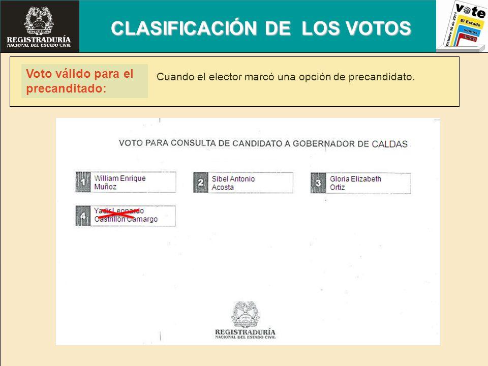 CLASIFICACIÓN DE LOS VOTOS Voto válido para el precanditado: Cuando el elector marcó una opción de precandidato.