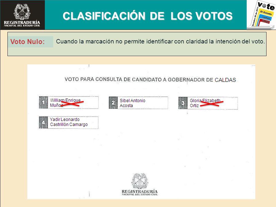 CLASIFICACIÓN DE LOS VOTOS Voto Nulo: Cuando la marcación no permite identificar con claridad la intención del voto.
