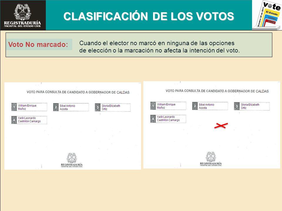 Voto No marcado: Cuando el elector no marcó en ninguna de las opciones de elección o la marcación no afecta la intención del voto. CLASIFICACIÓN DE LO
