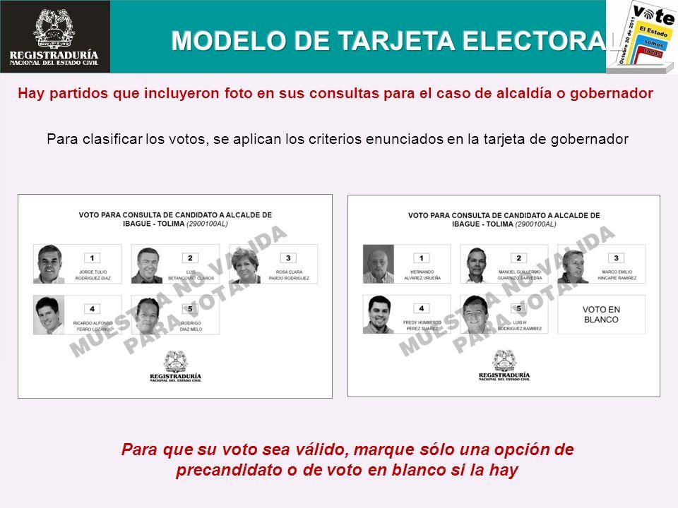 Hay partidos que incluyeron foto en sus consultas para el caso de alcaldía o gobernador Para clasificar los votos, se aplican los criterios enunciados