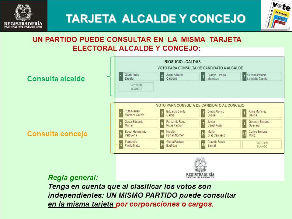 TARJETA ALCALDE Y CONCEJO Consulta alcalde Consulta concejo UN PARTIDO PUEDE CONSULTAR EN LA MISMA TARJETA ELECTORAL ALCALDE Y CONCEJO: Regla general: