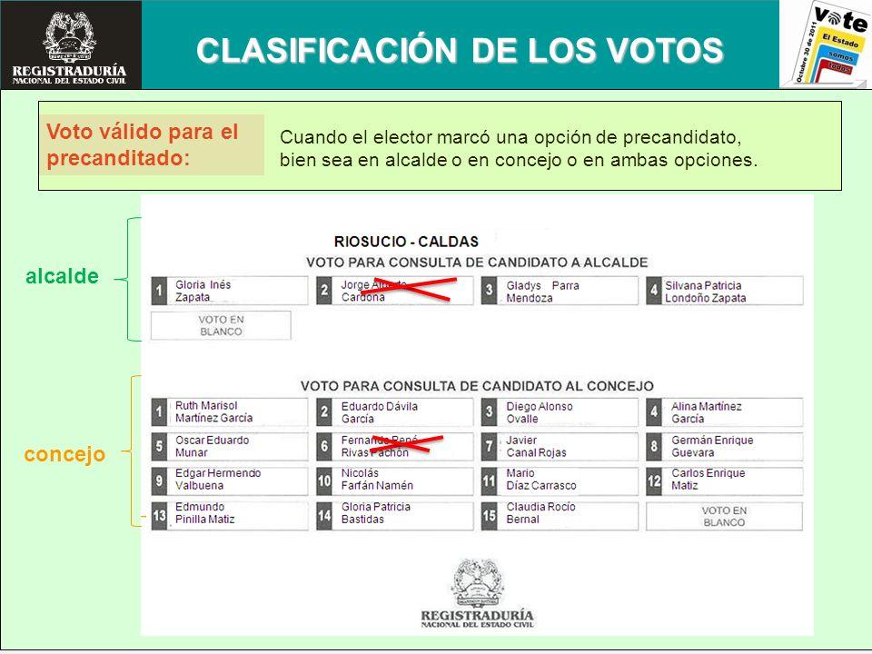 CLASIFICACIÓN DE LOS VOTOS Voto válido para el precanditado: Cuando el elector marcó una opción de precandidato, bien sea en alcalde o en concejo o en