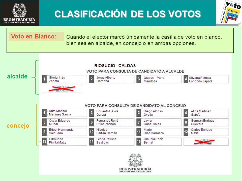 Voto en Blanco: Cuando el elector marcó únicamente la casilla de voto en blanco, bien sea en alcalde, en concejo o en ambas opciones. alcalde concejo