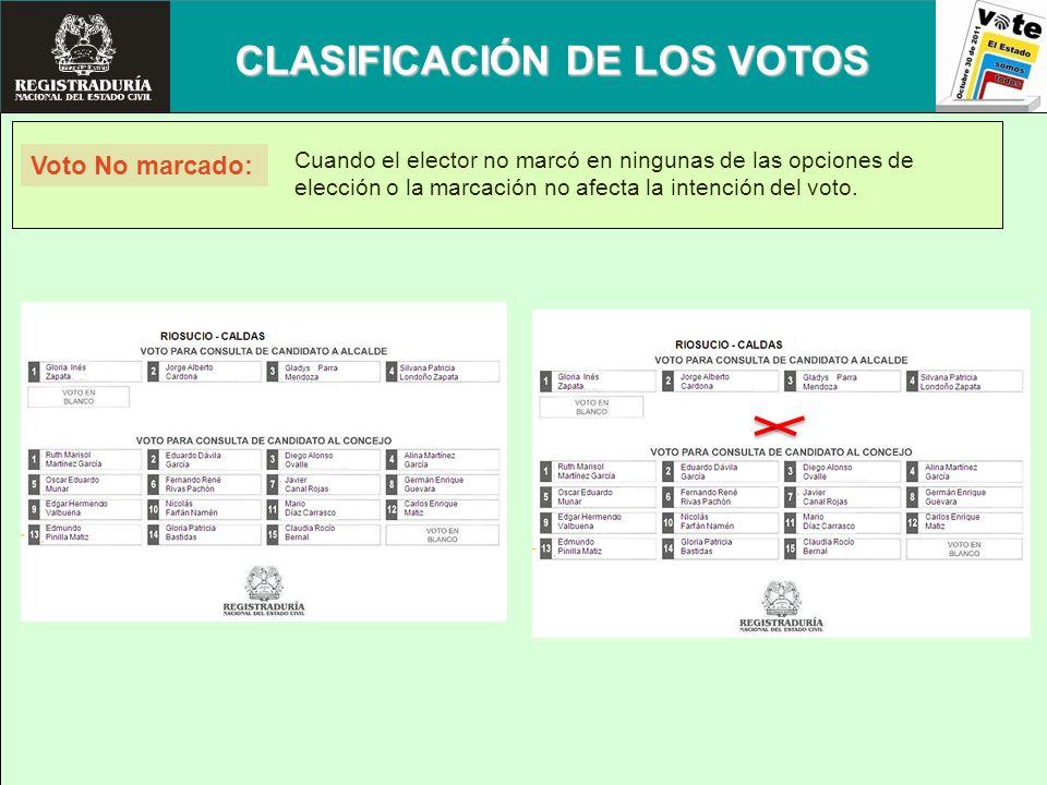 Voto No marcado: Cuando el elector no marcó en ningunas de las opciones de elección o la marcación no afecta la intención del voto. CLASIFICACIÓN DE L
