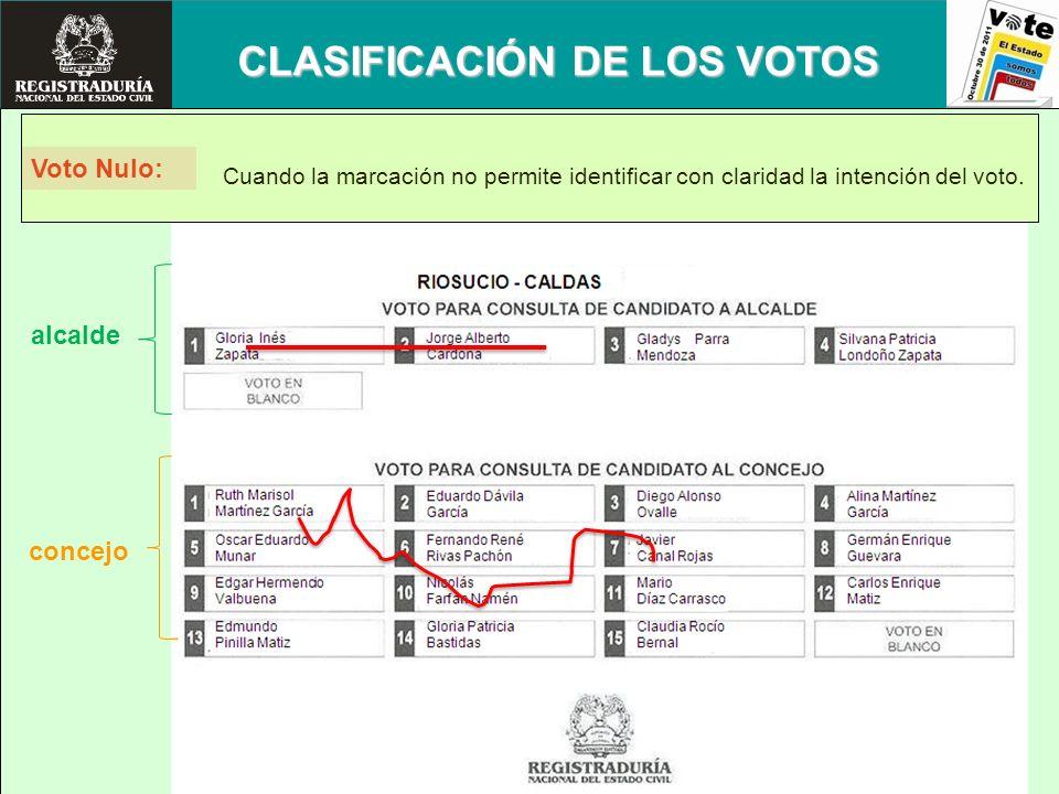 Voto Nulo: Cuando la marcación no permite identificar con claridad la intención del voto. alcalde concejo CLASIFICACIÓN DE LOS VOTOS