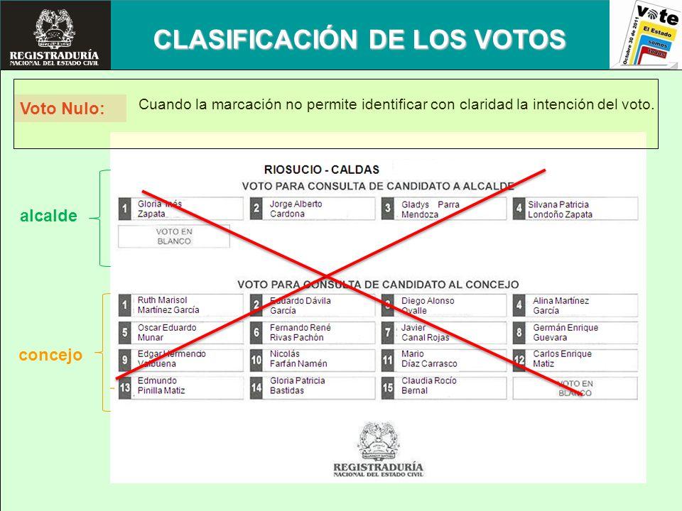 alcalde concejo CLASIFICACIÓN DE LOS VOTOS Voto Nulo: Cuando la marcación no permite identificar con claridad la intención del voto.
