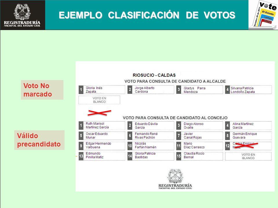 Voto No marcado EJEMPLO CLASIFICACIÓN DE VOTOS Válido precandidato