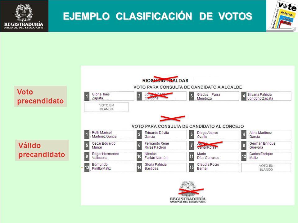 Voto precandidato EJEMPLO CLASIFICACIÓN DE VOTOS Válido precandidato