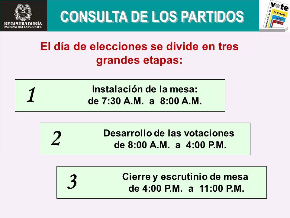 El día de elecciones se divide en tres grandes etapas: Instalación de la mesa: de 7:30 A.M. a 8:00 A.M. 1 Desarrollo de las votaciones de 8:00 A.M. a