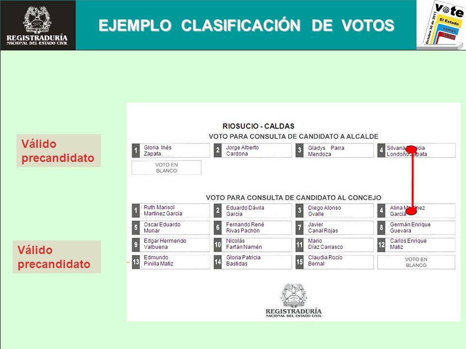 Válido precandidato EJEMPLO CLASIFICACIÓN DE VOTOS Válido precandidato