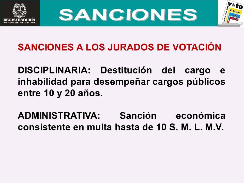 SANCIONES A LOS JURADOS DE VOTACIÓN DISCIPLINARIA: Destitución del cargo e inhabilidad para desempeñar cargos públicos entre 10 y 20 años. ADMINISTRAT