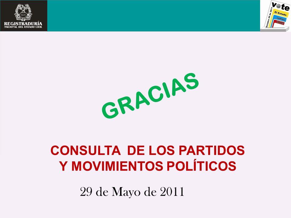 CONSULTA DE LOS PARTIDOS Y MOVIMIENTOS POLÍTICOS GRACIAS 29 de Mayo de 2011