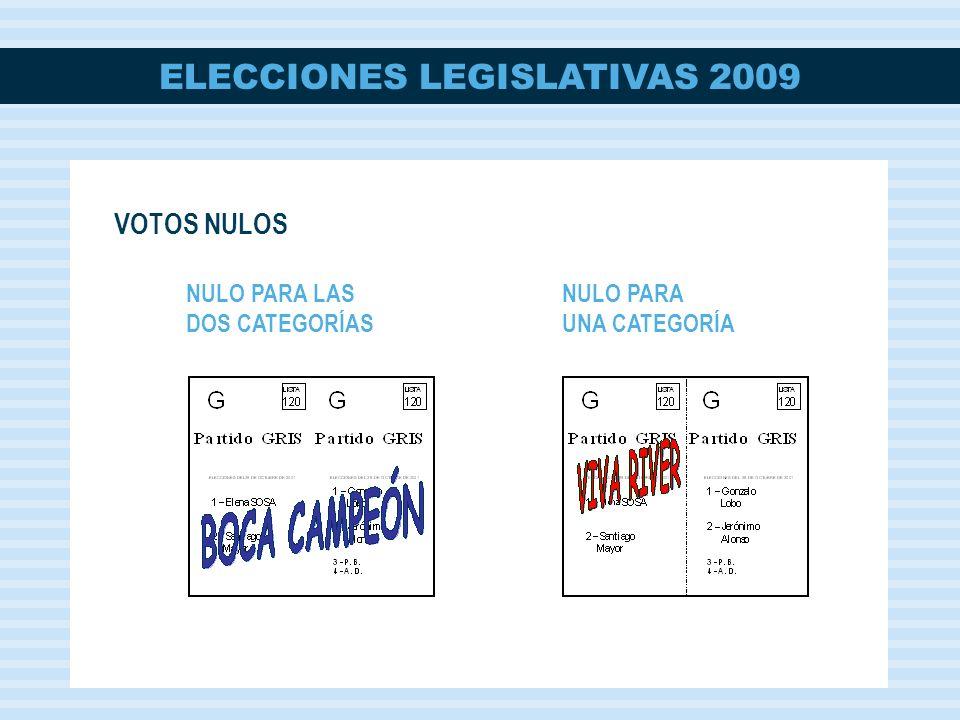 ELECCIONES LEGISLATIVAS 2009 NULO PARA LAS DOS CATEGORÍAS NULO PARA UNA CATEGORÍA VOTOS NULOS