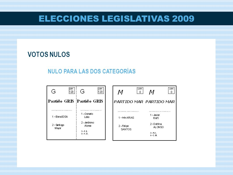ELECCIONES LEGISLATIVAS 2009 NULO PARA LAS DOS CATEGORÍAS VOTOS NULOS