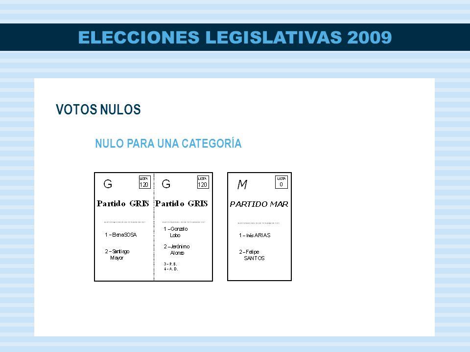 ELECCIONES LEGISLATIVAS 2009 NULO PARA UNA CATEGORÍA VOTOS NULOS