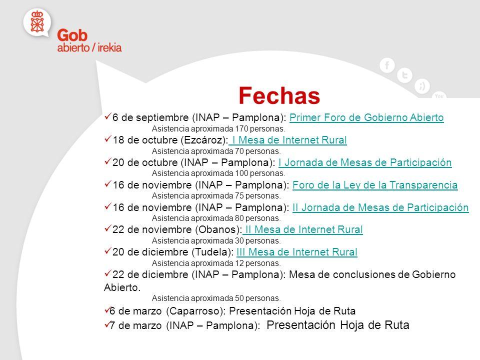 6 de septiembre (INAP – Pamplona): Primer Foro de Gobierno AbiertoPrimer Foro de Gobierno Abierto Asistencia aproximada 170 personas.