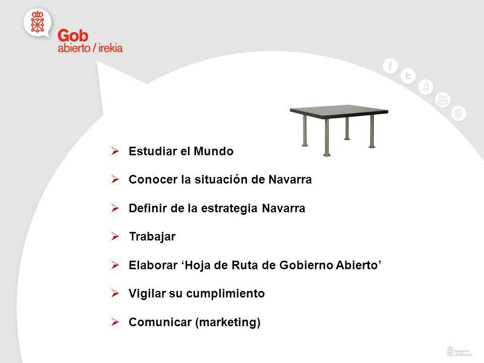Estudiar el Mundo Conocer la situación de Navarra Definir de la estrategia Navarra Trabajar Elaborar Hoja de Ruta de Gobierno Abierto Vigilar su cumplimiento Comunicar (marketing)