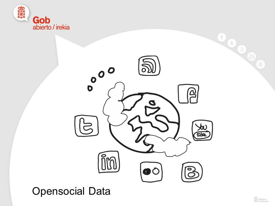 Opensocial Data