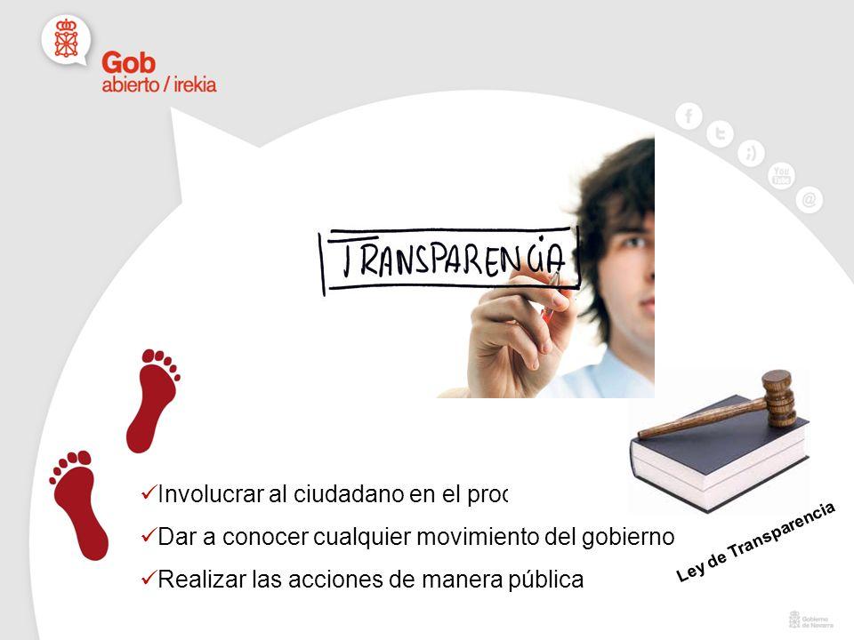Involucrar al ciudadano en el proceso legislativo Dar a conocer cualquier movimiento del gobierno Realizar las acciones de manera pública Ley de Transparencia
