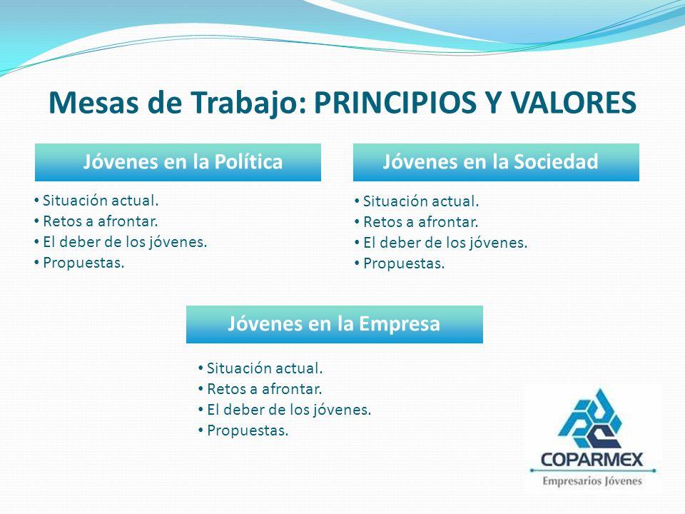 Mesas de Trabajo: PRINCIPIOS Y VALORES Jóvenes en la Política Situación actual.