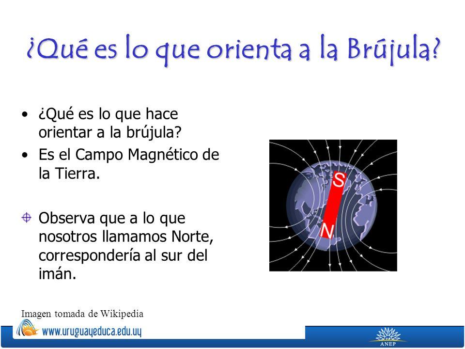 ¿Qué es lo que orienta a la Brújula? ¿Qué es lo que hace orientar a la brújula? Es el Campo Magnético de la Tierra. Observa que a lo que nosotros llam