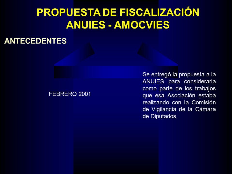 PROPUESTA DE FISCALIZACIÓN ANUIES - AMOCVIES ANTECEDENTES Se entregó la propuesta a la ANUIES para considerarla como parte de los trabajos que esa Asociación estaba realizando con la Comisión de Vigilancia de la Cámara de Diputados.